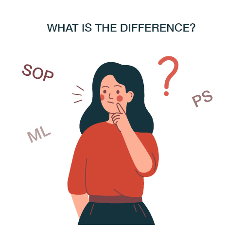SOP是什么